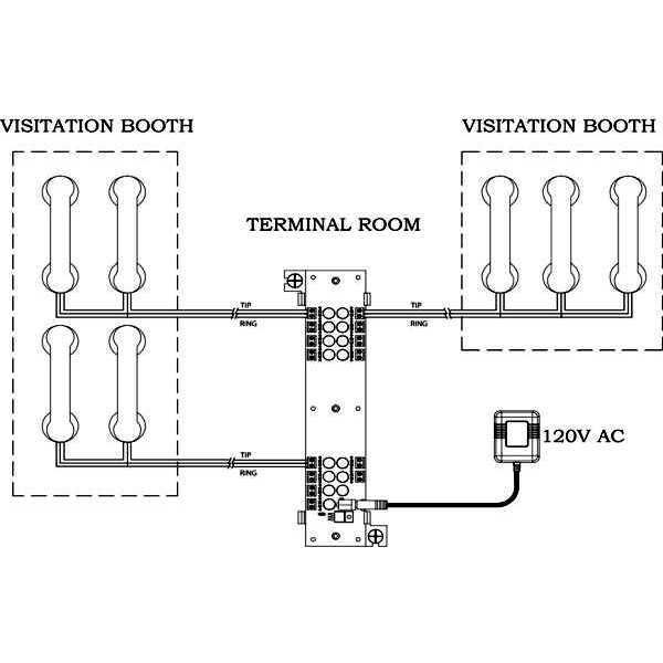 Visitation-power-module